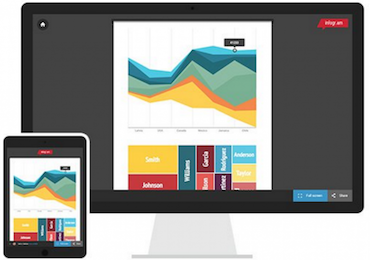 15 data visualisation tools to help you present ideas effectively