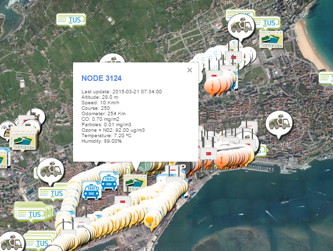 Great IoT, Sensor and other Data Sets Repositories – Data Science Central