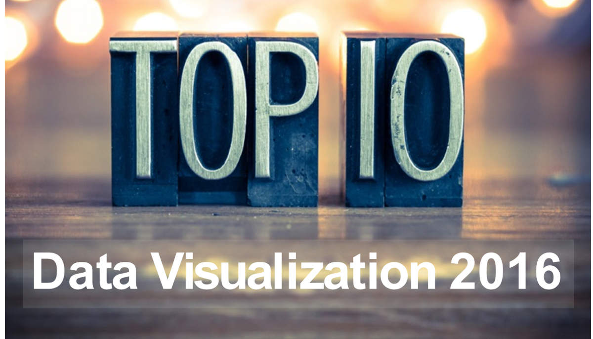 2016 was an astounding year for insightful, informative data visualization articles — here were the top 10 I saw all year (in no particular…